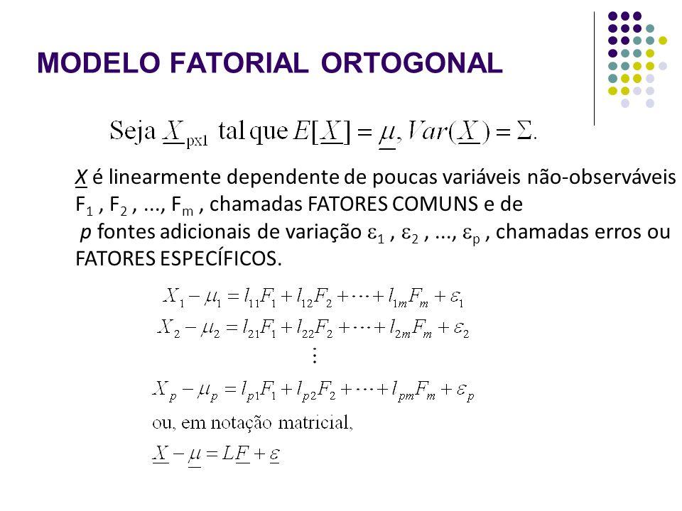 MODELO FATORIAL ORTOGONAL