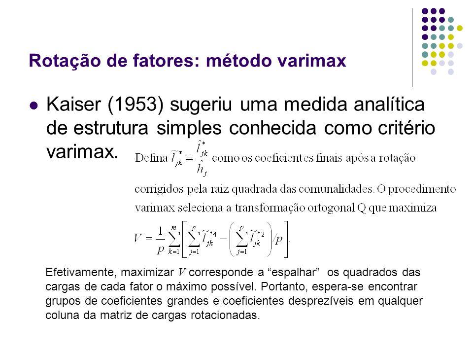 Rotação de fatores: método varimax