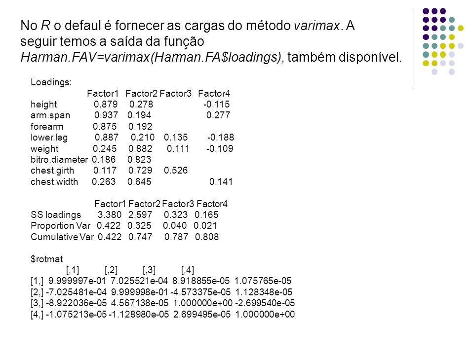 No R o defaul é fornecer as cargas do método varimax. A