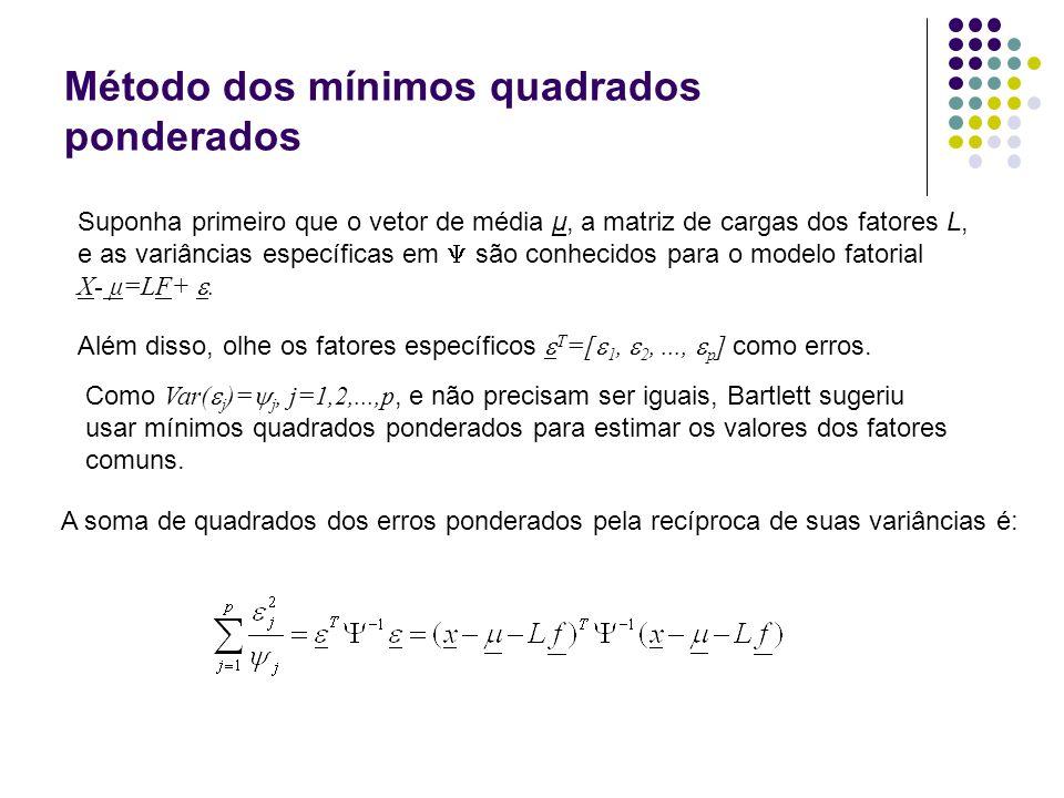 Método dos mínimos quadrados ponderados