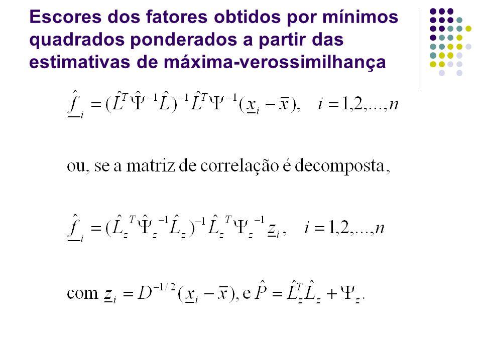 Escores dos fatores obtidos por mínimos quadrados ponderados a partir das estimativas de máxima-verossimilhança