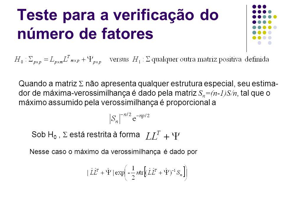 Teste para a verificação do número de fatores