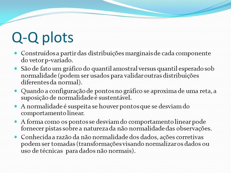Q-Q plotsConstruídos a partir das distribuições marginais de cada componente do vetor p-variado.