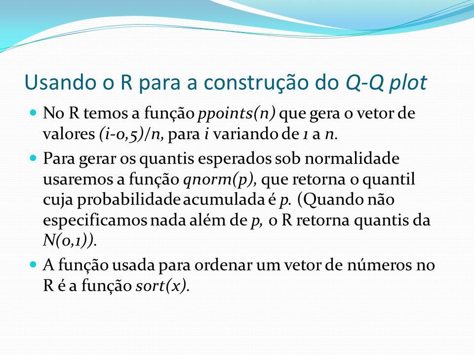 Usando o R para a construção do Q-Q plot