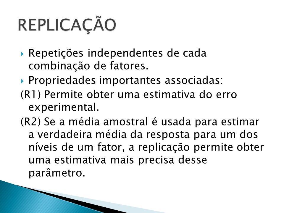 REPLICAÇÃO Repetições independentes de cada combinação de fatores.
