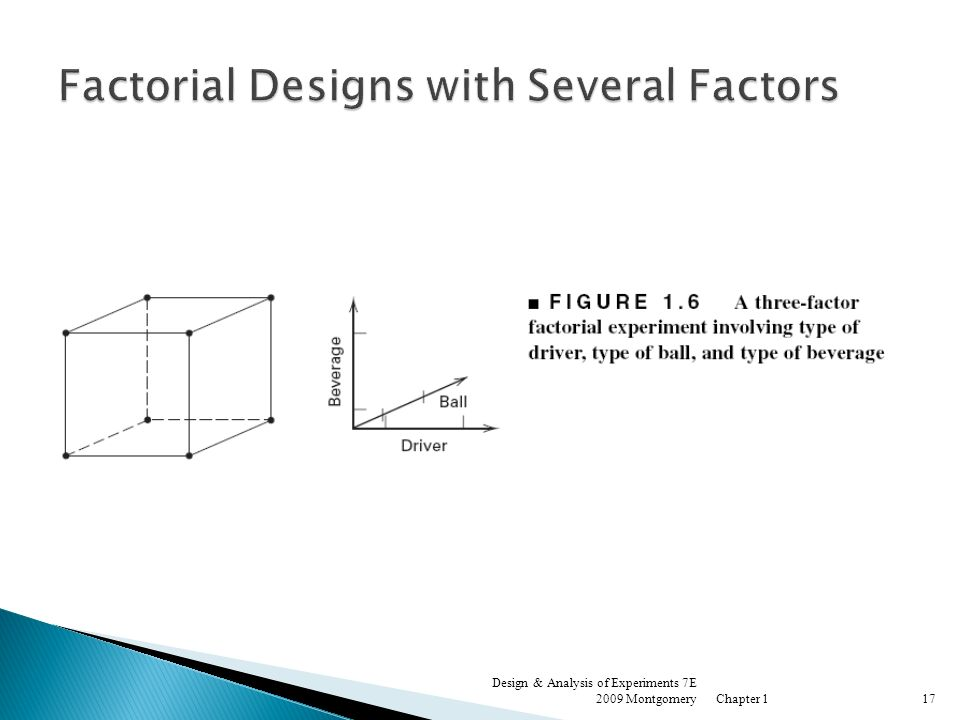 Factorial Designs with Several Factors