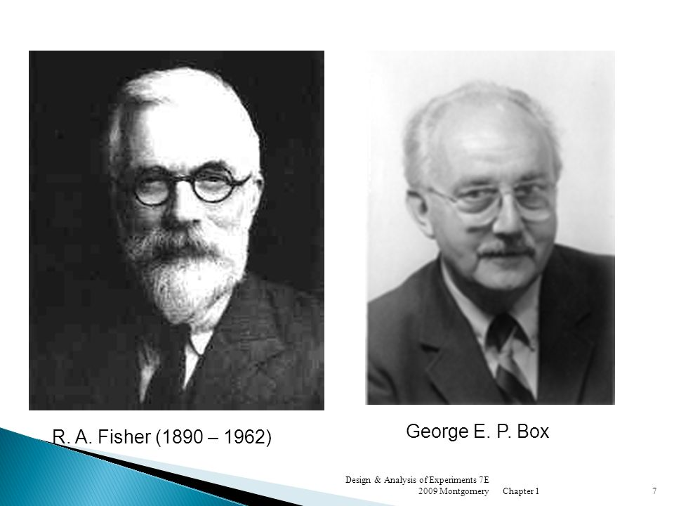 George E. P. Box R. A. Fisher (1890 – 1962)