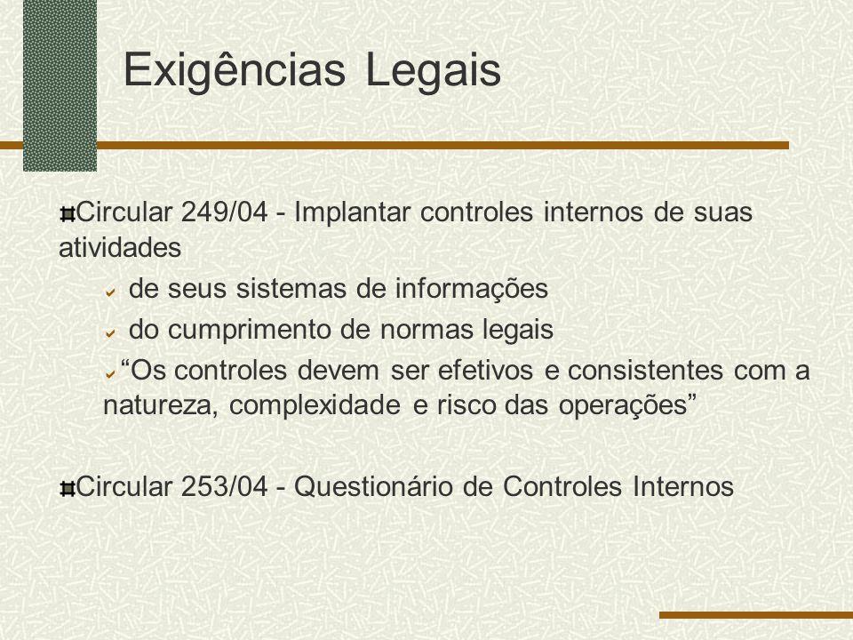 Exigências Legais Circular 249/04 - Implantar controles internos de suas atividades. de seus sistemas de informações.