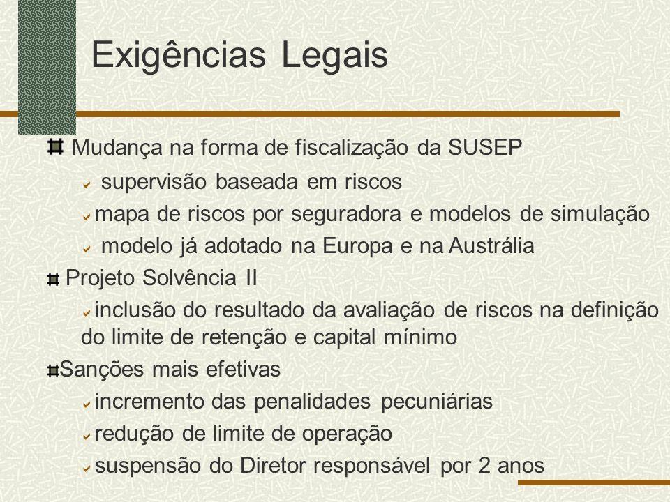 Exigências Legais Mudança na forma de fiscalização da SUSEP