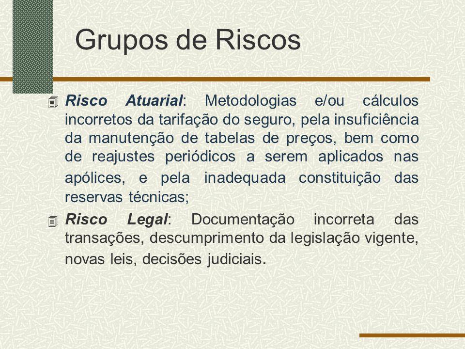 Grupos de Riscos