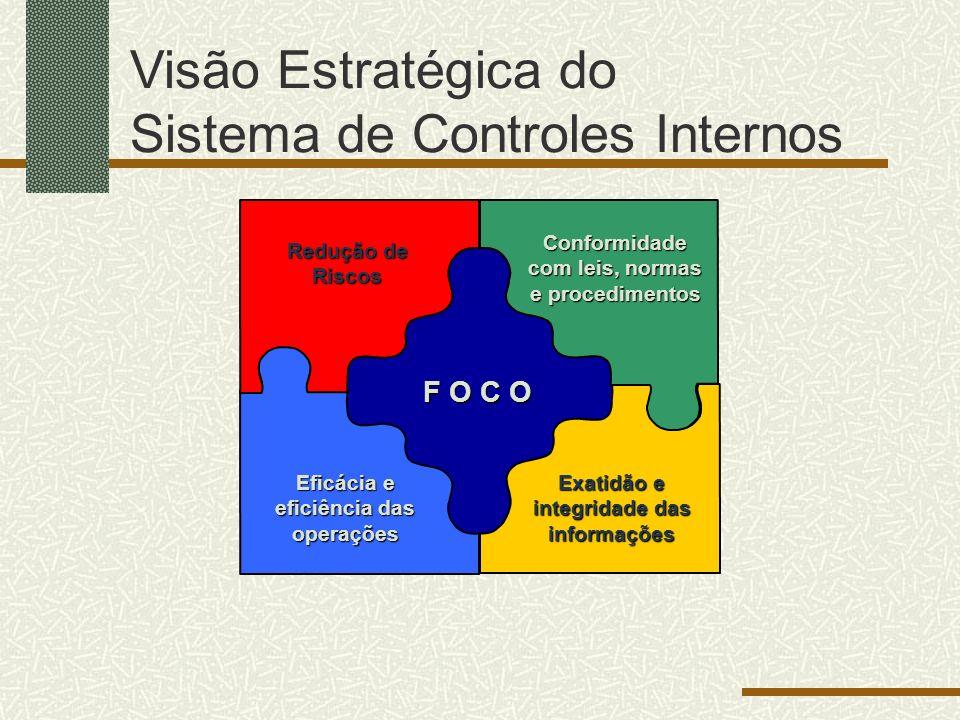 Visão Estratégica do Sistema de Controles Internos