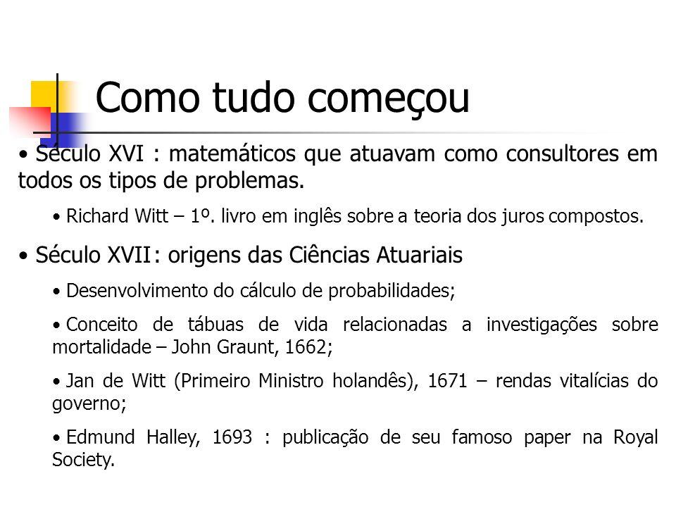 Como tudo começou Século XVI : matemáticos que atuavam como consultores em todos os tipos de problemas.