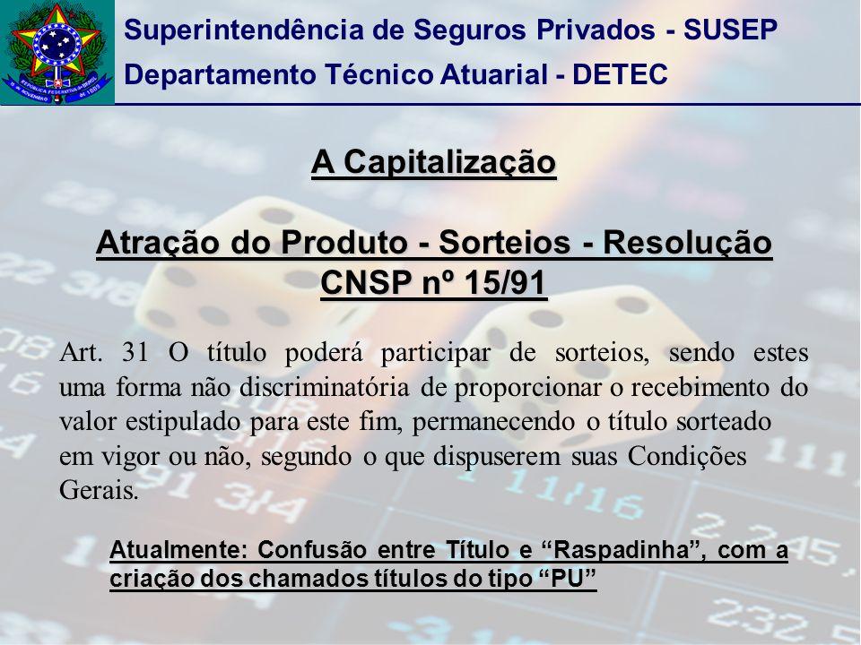 Atração do Produto - Sorteios - Resolução CNSP nº 15/91