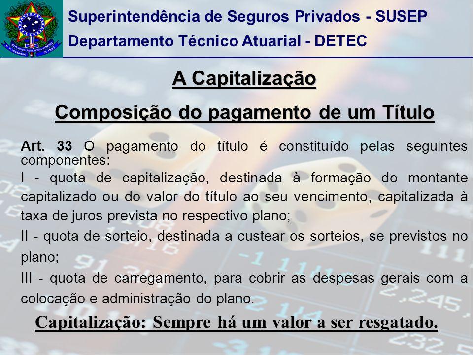 A Capitalização Composição do pagamento de um Título