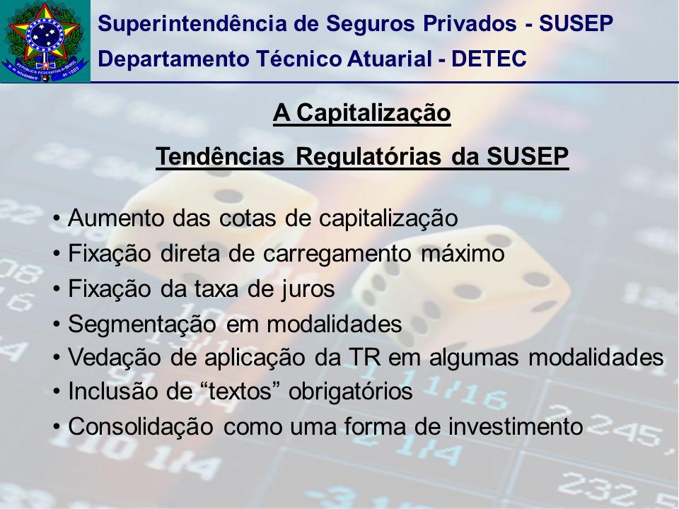 Tendências Regulatórias da SUSEP