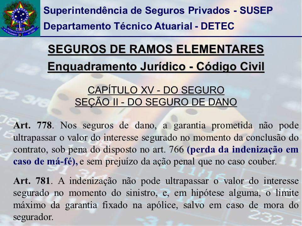 SEGUROS DE RAMOS ELEMENTARES Enquadramento Jurídico - Código Civil