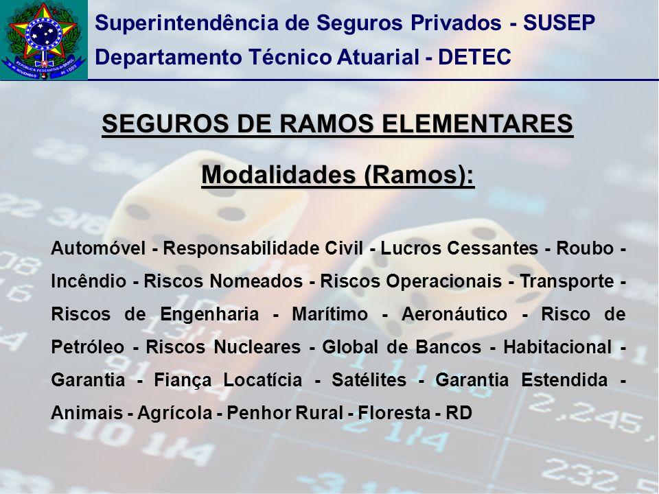 SEGUROS DE RAMOS ELEMENTARES