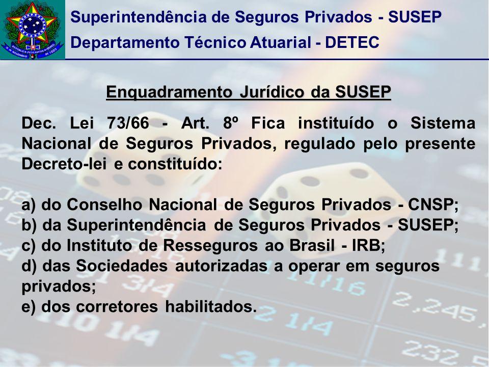 Enquadramento Jurídico da SUSEP