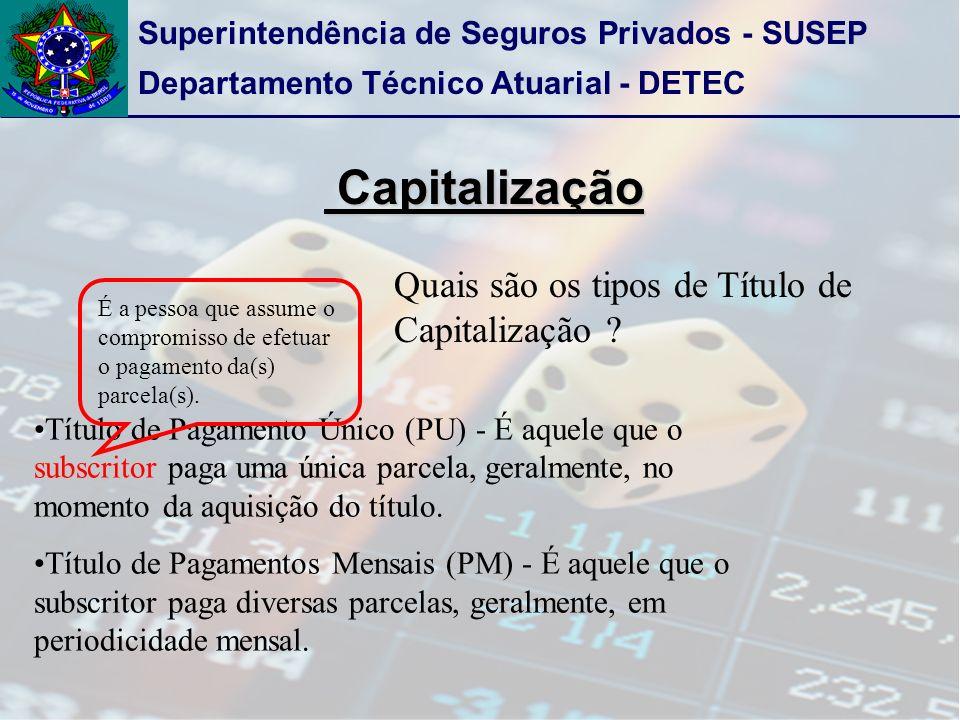 Capitalização Quais são os tipos de Título de Capitalização