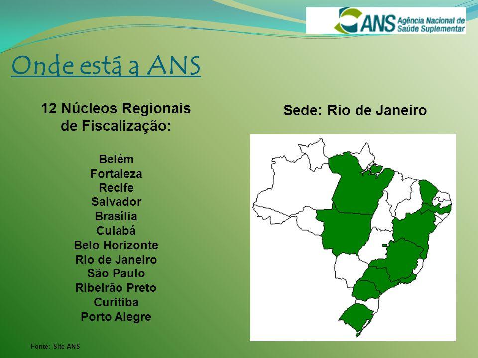 Onde está a ANS 12 Núcleos Regionais Sede: Rio de Janeiro