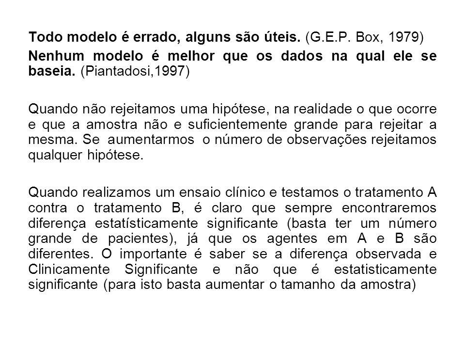 Todo modelo é errado, alguns são úteis. (G.E.P. Box, 1979)