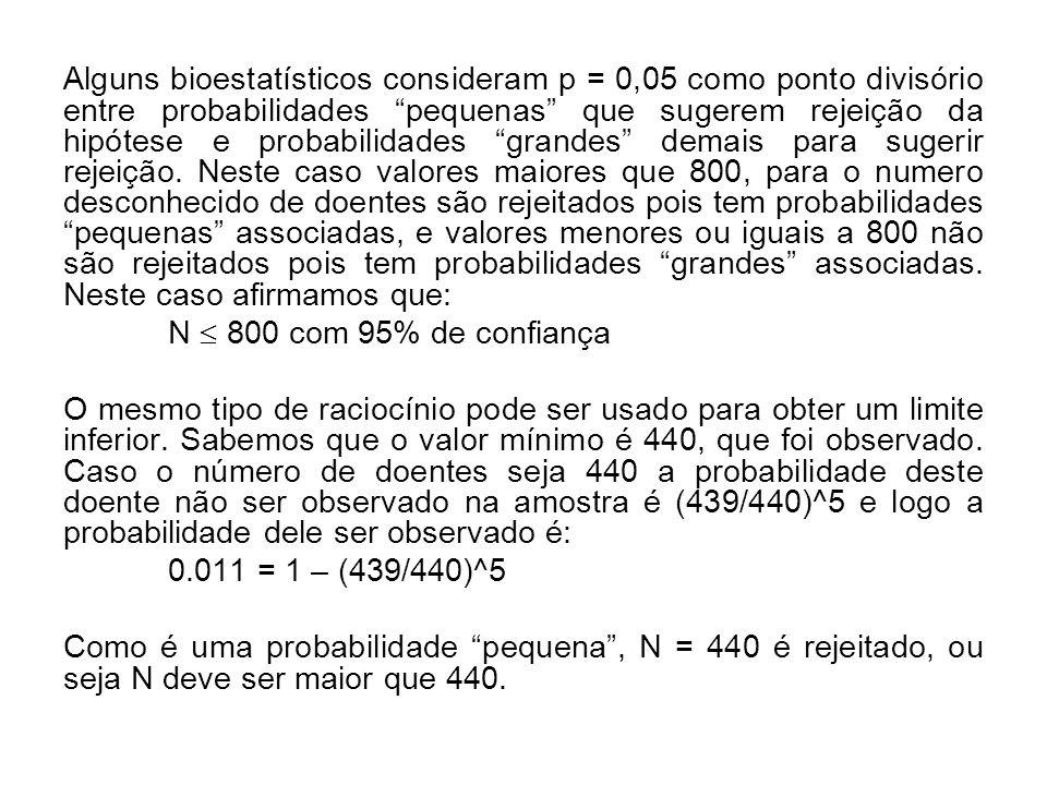 Alguns bioestatísticos consideram p = 0,05 como ponto divisório entre probabilidades pequenas que sugerem rejeição da hipótese e probabilidades grandes demais para sugerir rejeição. Neste caso valores maiores que 800, para o numero desconhecido de doentes são rejeitados pois tem probabilidades pequenas associadas, e valores menores ou iguais a 800 não são rejeitados pois tem probabilidades grandes associadas. Neste caso afirmamos que:
