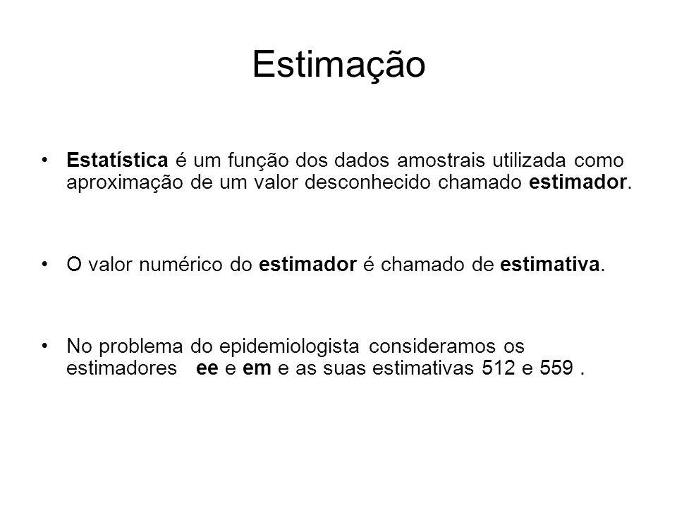 Estimação Estatística é um função dos dados amostrais utilizada como aproximação de um valor desconhecido chamado estimador.