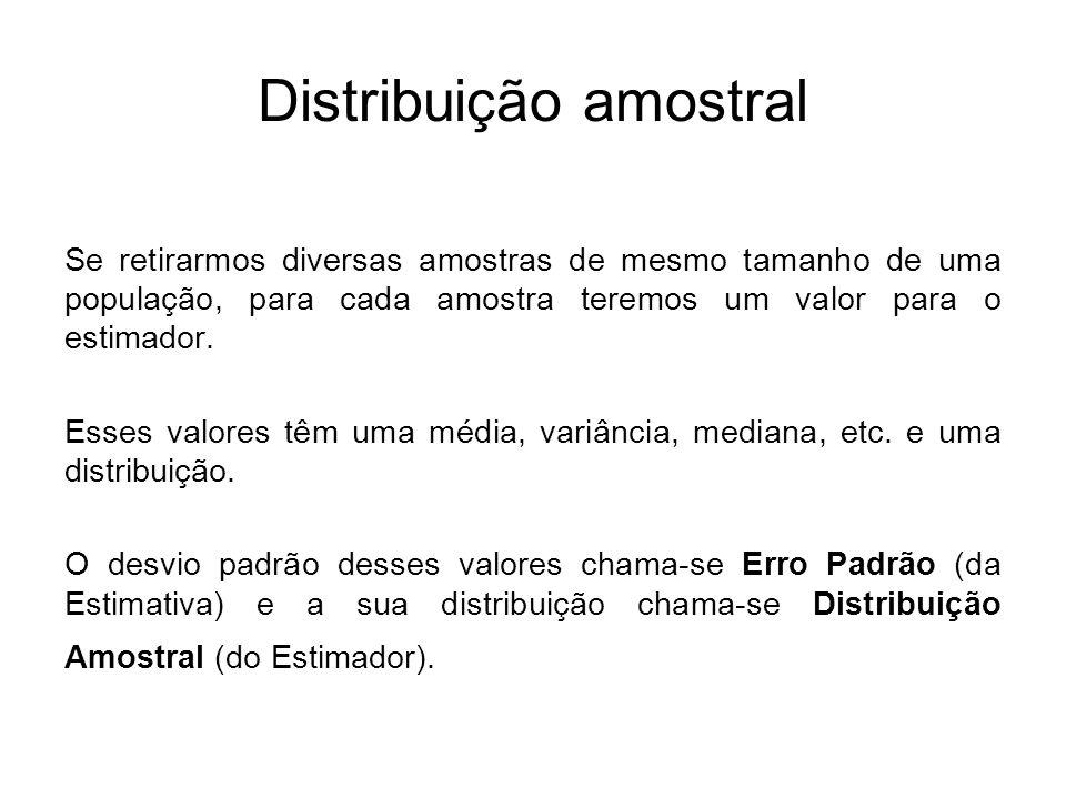 Distribuição amostral