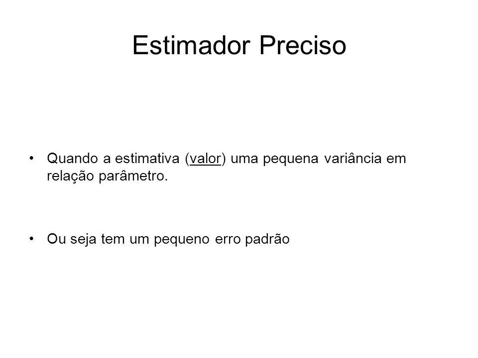 Estimador Preciso Quando a estimativa (valor) uma pequena variância em relação parâmetro.