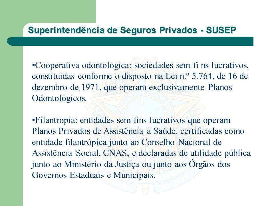 Cooperativa odontológica: sociedades sem fi ns lucrativos, constituídas conforme o disposto na Lei n.º 5.764, de 16 de dezembro de 1971, que operam exclusivamente Planos Odontológicos.