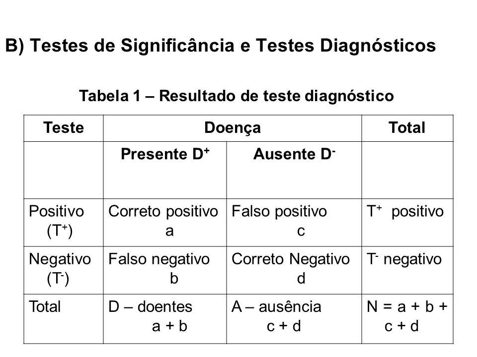 B) Testes de Significância e Testes Diagnósticos