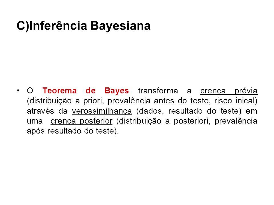 C)Inferência Bayesiana