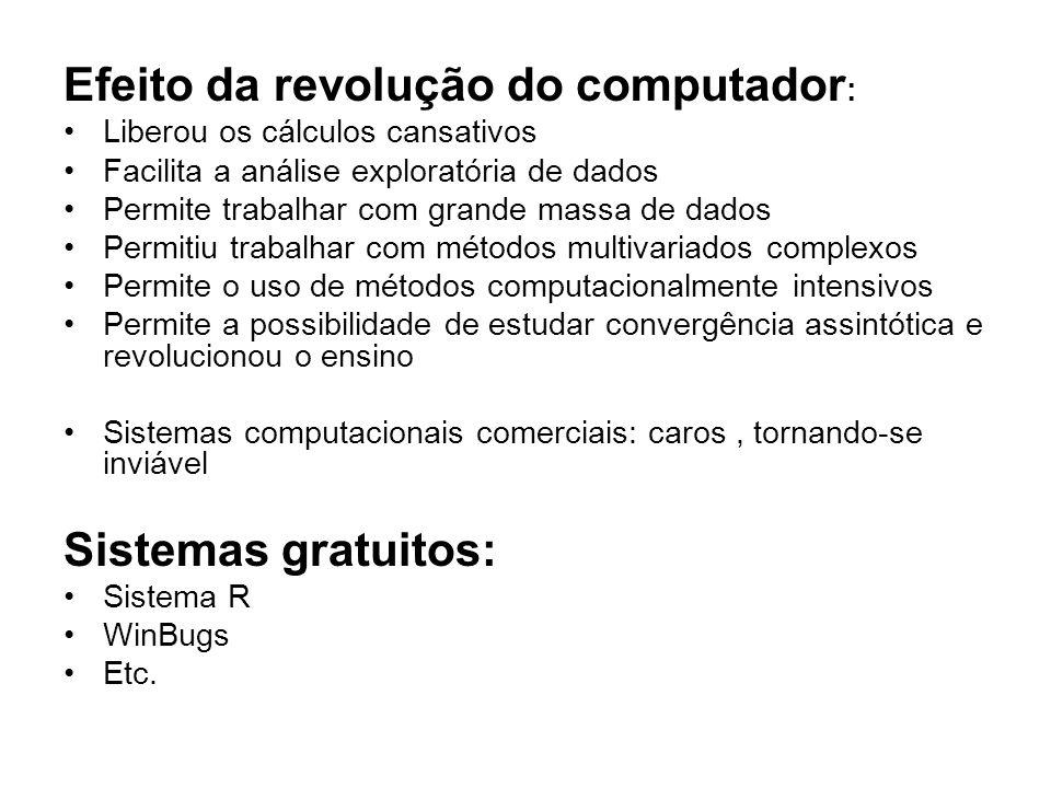 Efeito da revolução do computador: