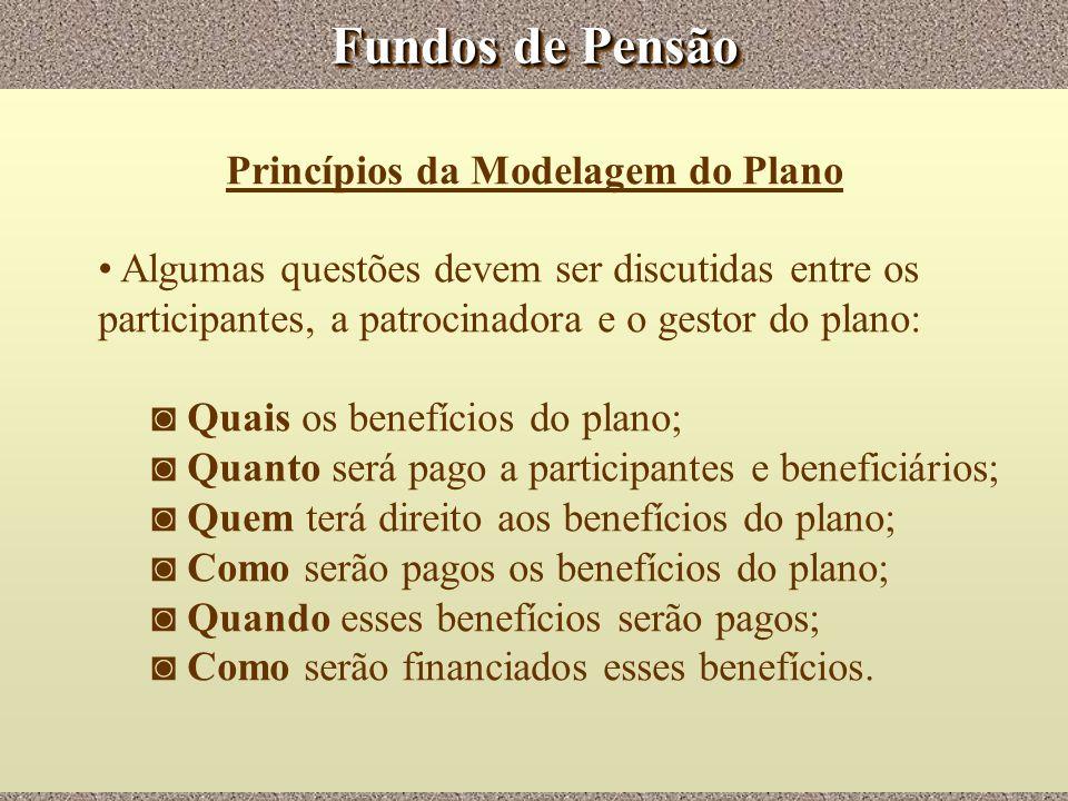 Princípios da Modelagem do Plano