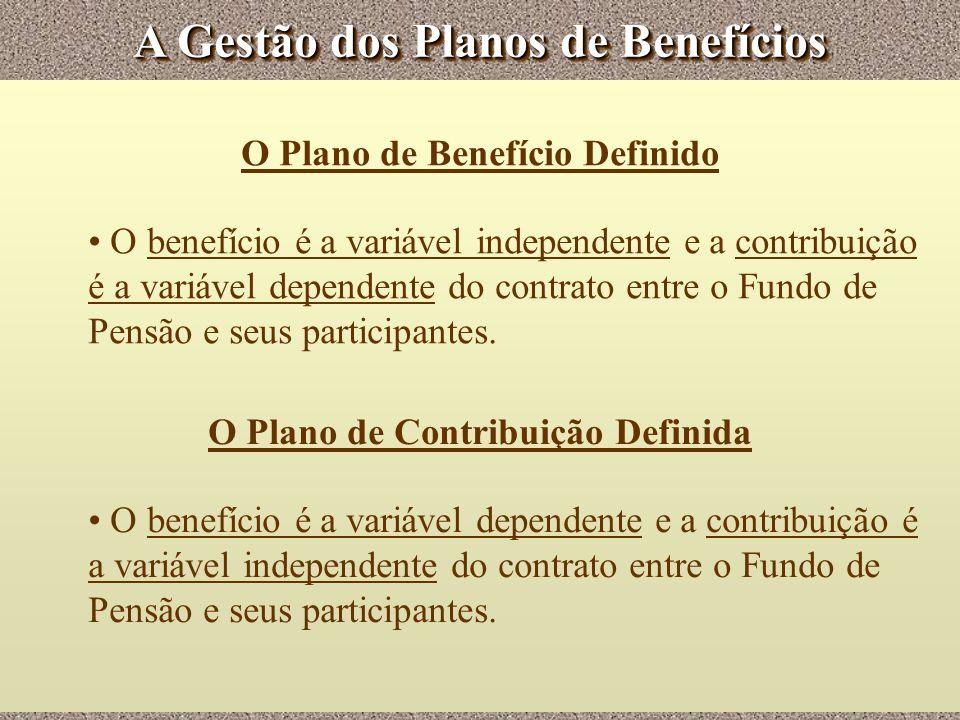 A Gestão dos Planos de Benefícios