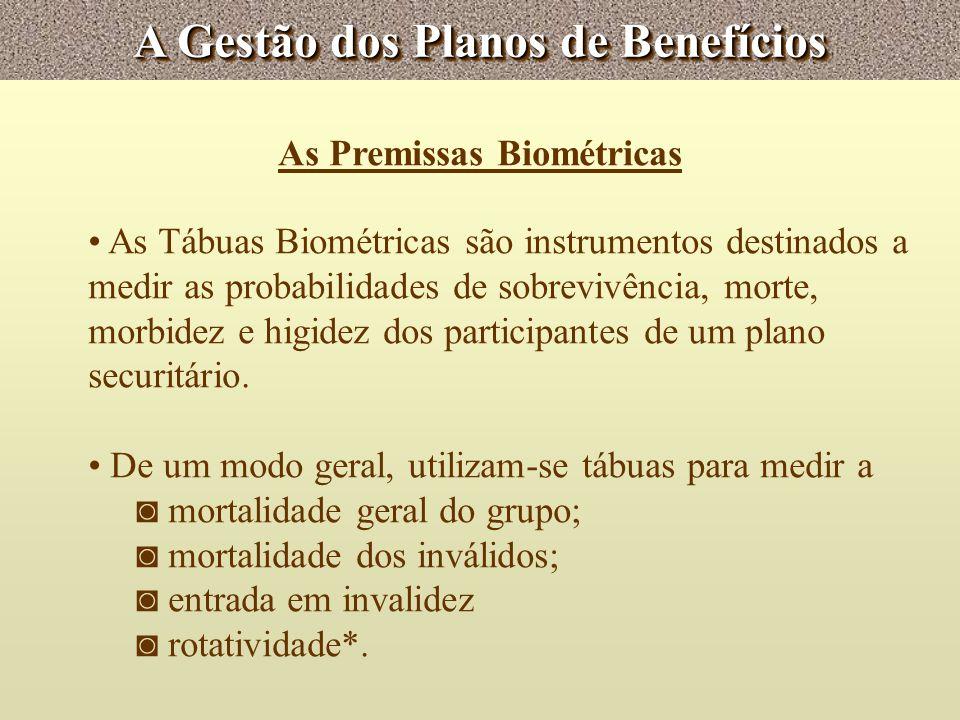 A Gestão dos Planos de Benefícios As Premissas Biométricas
