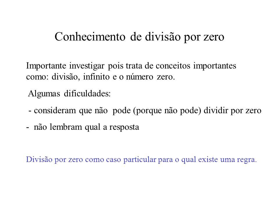 Conhecimento de divisão por zero
