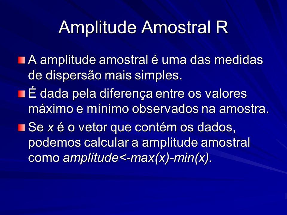 Amplitude Amostral R A amplitude amostral é uma das medidas de dispersão mais simples.