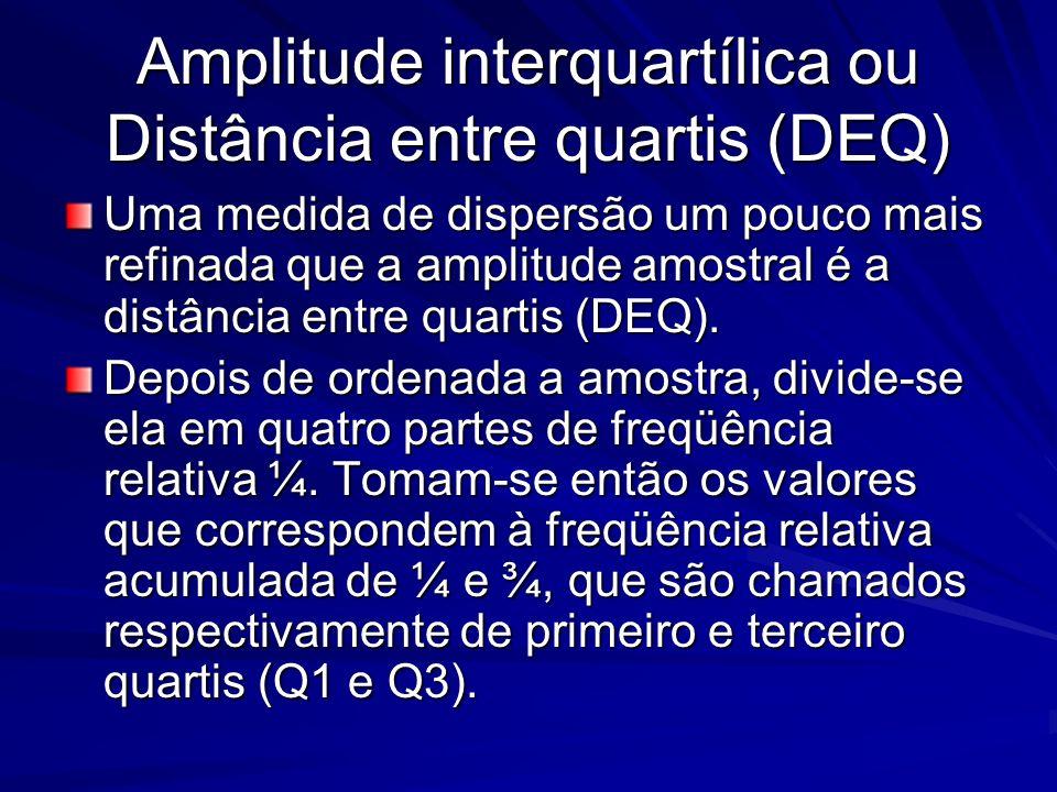 Amplitude interquartílica ou Distância entre quartis (DEQ)
