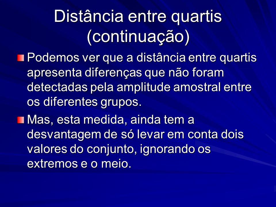 Distância entre quartis (continuação)