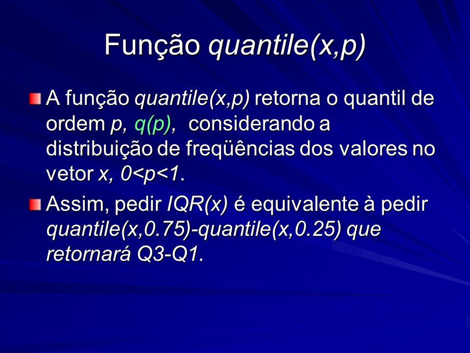 Função quantile(x,p)