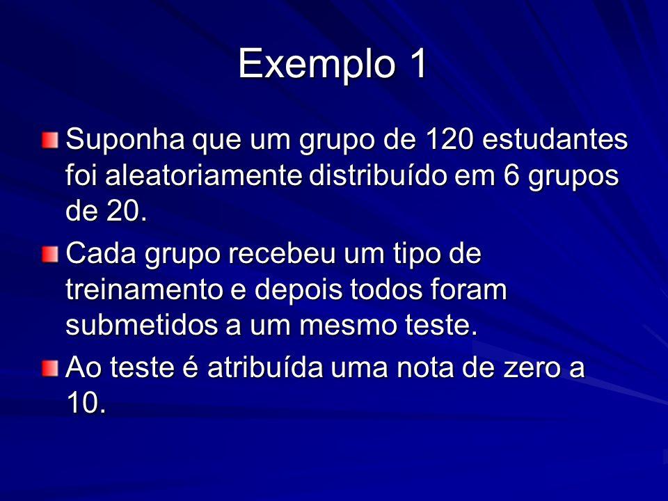Exemplo 1 Suponha que um grupo de 120 estudantes foi aleatoriamente distribuído em 6 grupos de 20.
