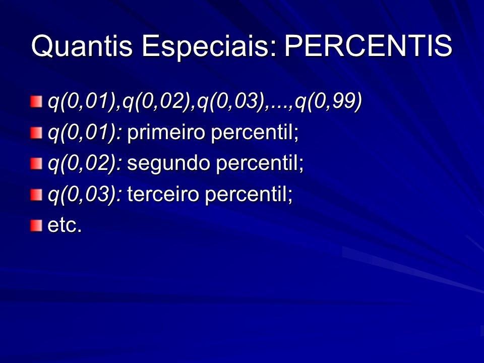 Quantis Especiais: PERCENTIS