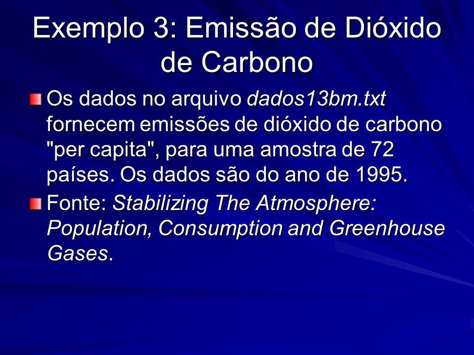 Exemplo 3: Emissão de Dióxido de Carbono
