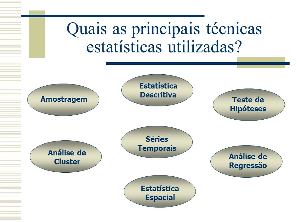 Quais as principais técnicas estatísticas utilizadas