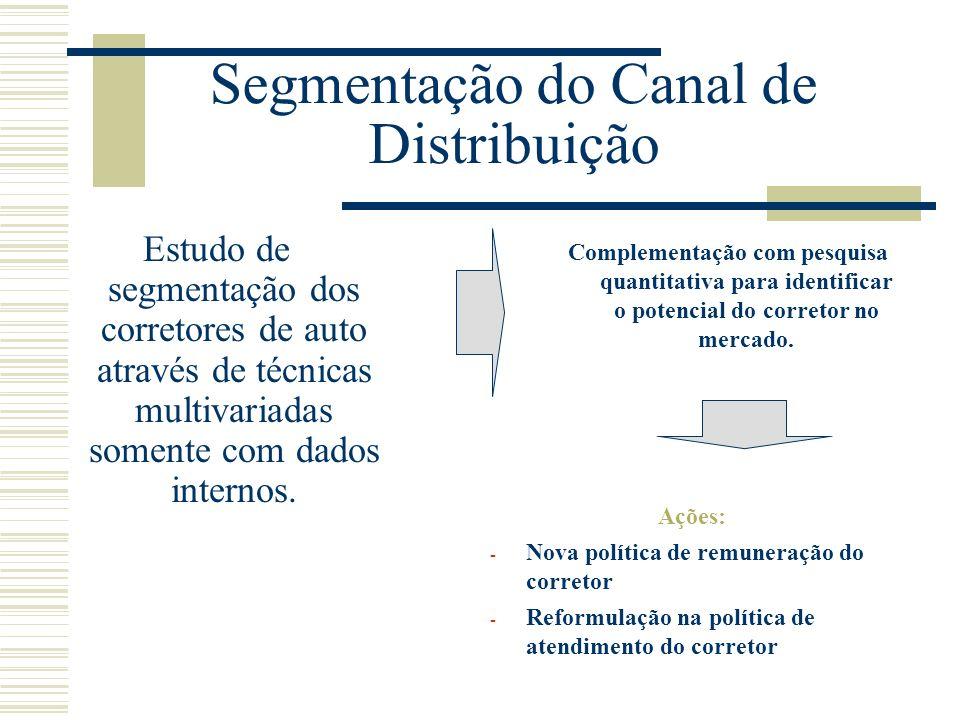 Segmentação do Canal de Distribuição