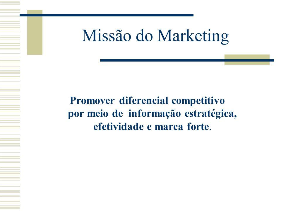 Missão do Marketing Promover diferencial competitivo por meio de informação estratégica, efetividade e marca forte.
