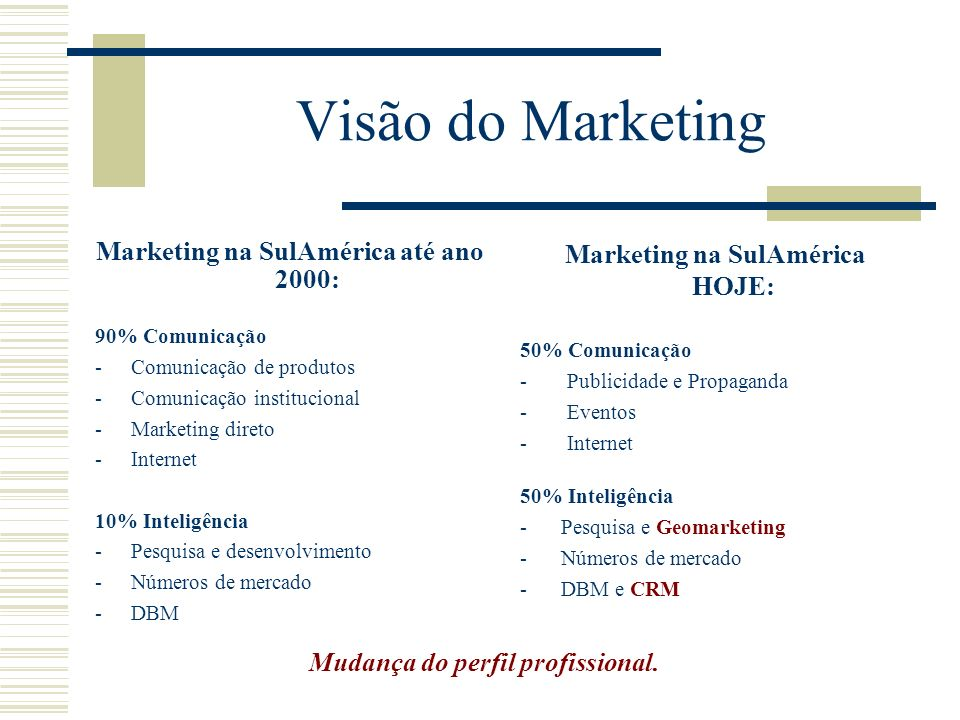 Visão do Marketing Marketing na SulAmérica até ano 2000: