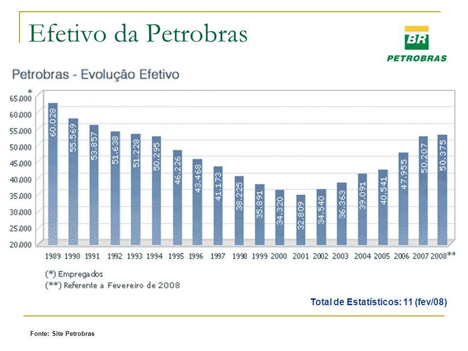 Total de Estatísticos: 11 (fev/08)