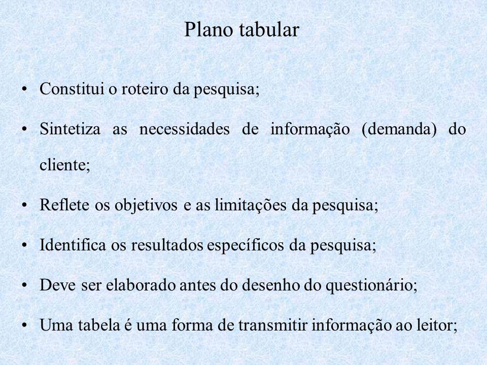 Plano tabular Constitui o roteiro da pesquisa;